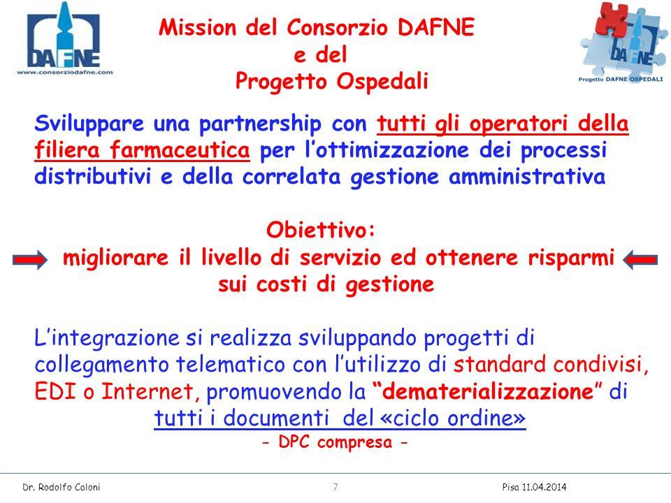 Mission del Consorzio DAFNE e del Progetto Ospedali