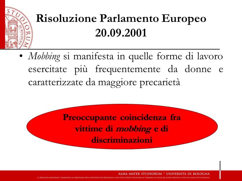 Risoluzione Parlamento Europeo 20.09.2001