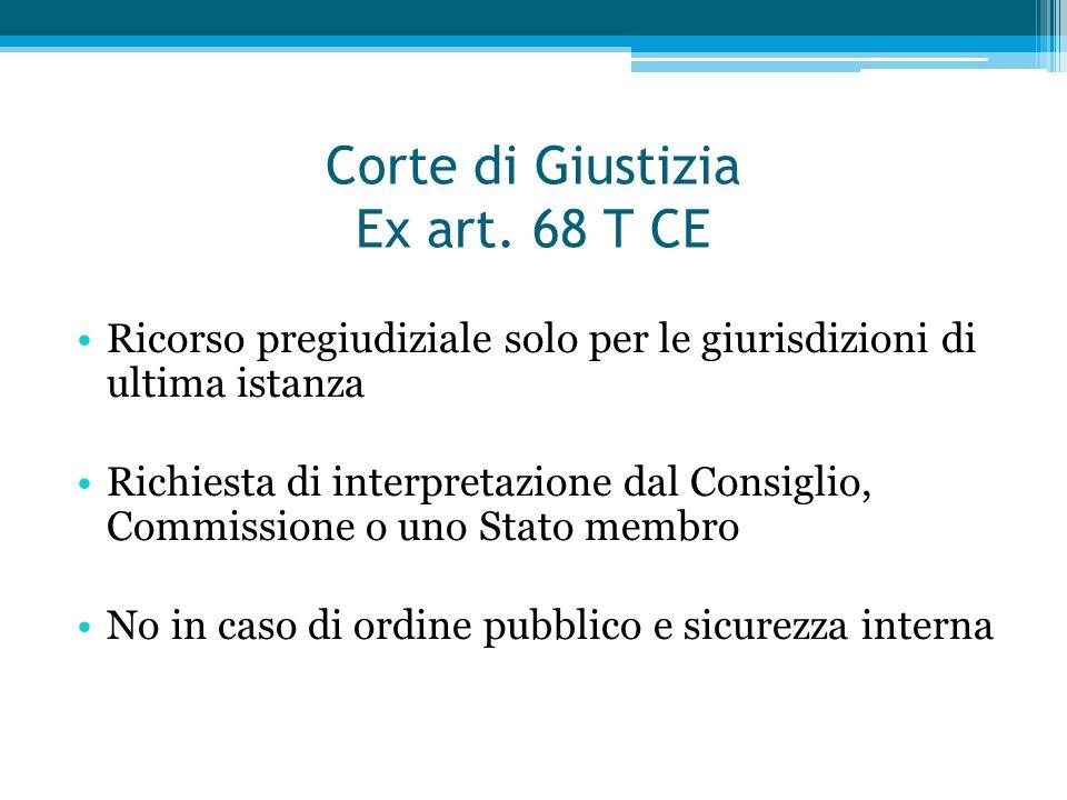 Corte di Giustizia Ex art. 68 T CE
