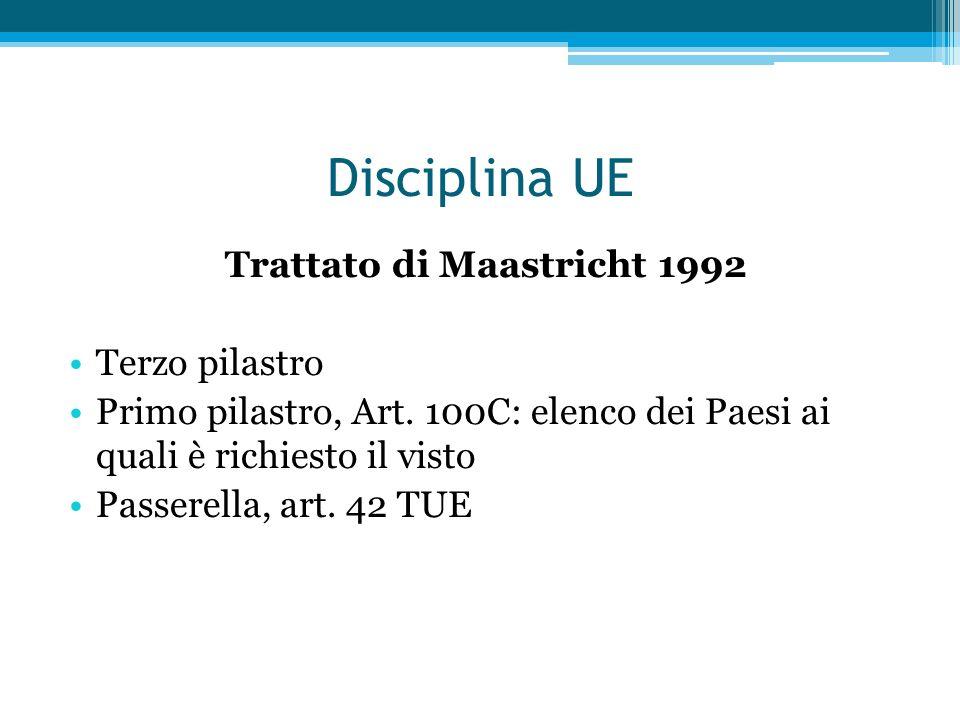 Trattato di Maastricht 1992