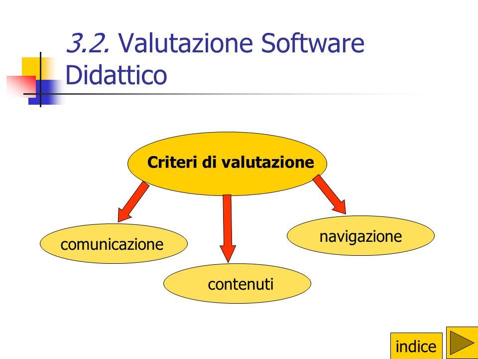 3.2. Valutazione Software Didattico
