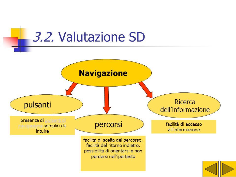3.2. Valutazione SD Navigazione pulsanti percorsi