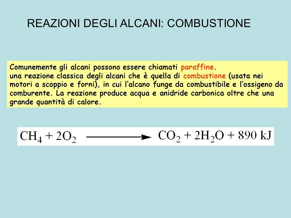 REAZIONI DEGLI ALCANI: COMBUSTIONE