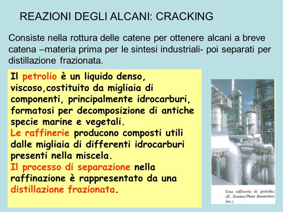 REAZIONI DEGLI ALCANI: CRACKING