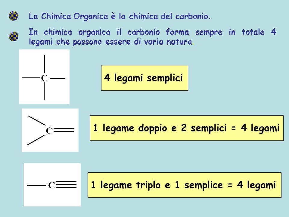 La Chimica Organica è la chimica del carbonio.