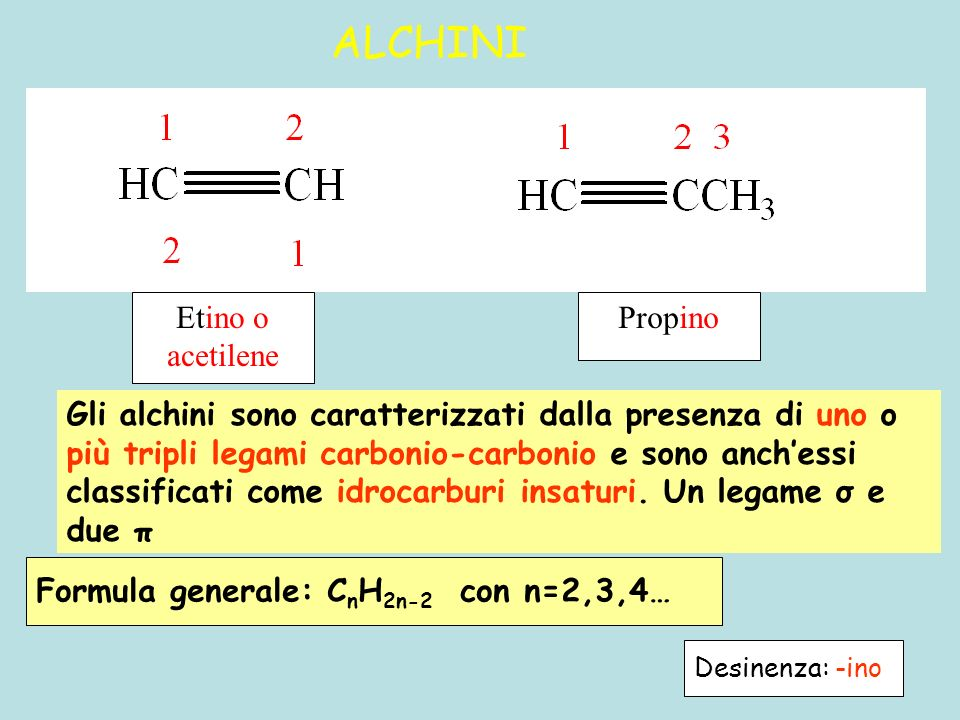 ALCHINI Etino o acetilene Propino