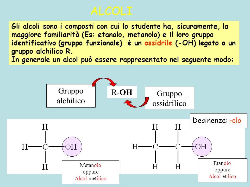ALCOLI Gruppo alchilico R-OH Gruppo ossidrilico