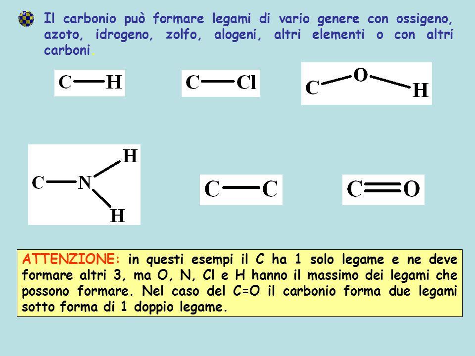 Il carbonio può formare legami di vario genere con ossigeno, azoto, idrogeno, zolfo, alogeni, altri elementi o con altri carboni.