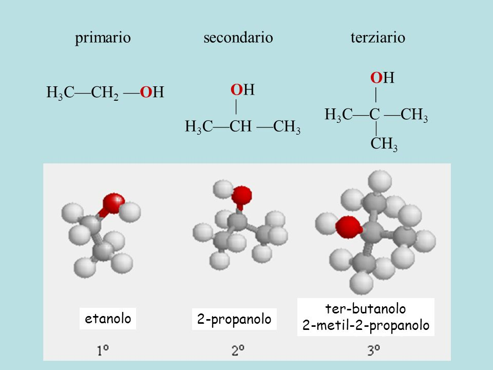 primario secondario terziario H3C—C —CH3 OH | CH3 H3C—CH2 —OH