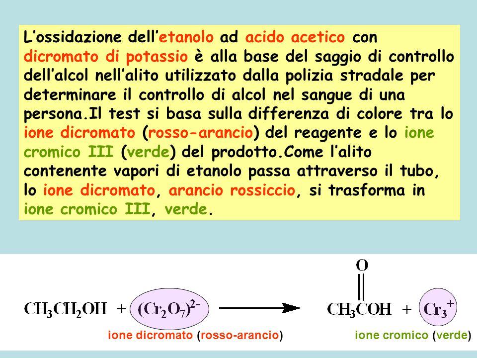 L'ossidazione dell'etanolo ad acido acetico con dicromato di potassio è alla base del saggio di controllo dell'alcol nell'alito utilizzato dalla polizia stradale per determinare il controllo di alcol nel sangue di una persona.Il test si basa sulla differenza di colore tra lo ione dicromato (rosso-arancio) del reagente e lo ione cromico III (verde) del prodotto.Come l'alito contenente vapori di etanolo passa attraverso il tubo, lo ione dicromato, arancio rossiccio, si trasforma in ione cromico III, verde.