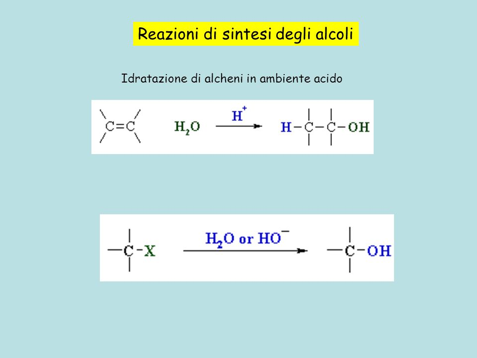 Reazioni di sintesi degli alcoli