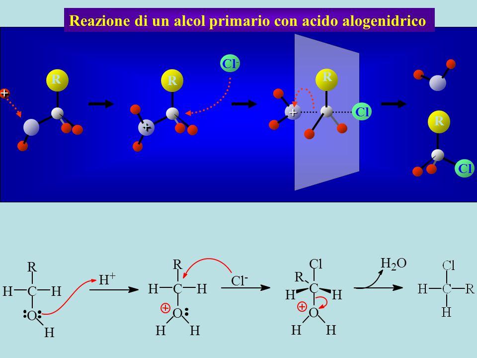 Reazione di un alcol primario con acido alogenidrico