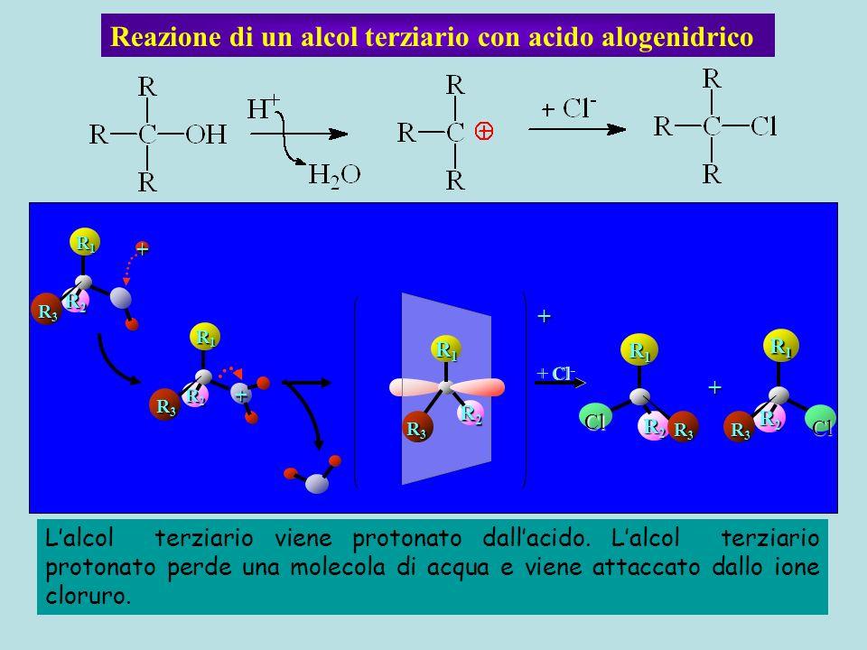 Reazione di un alcol terziario con acido alogenidrico