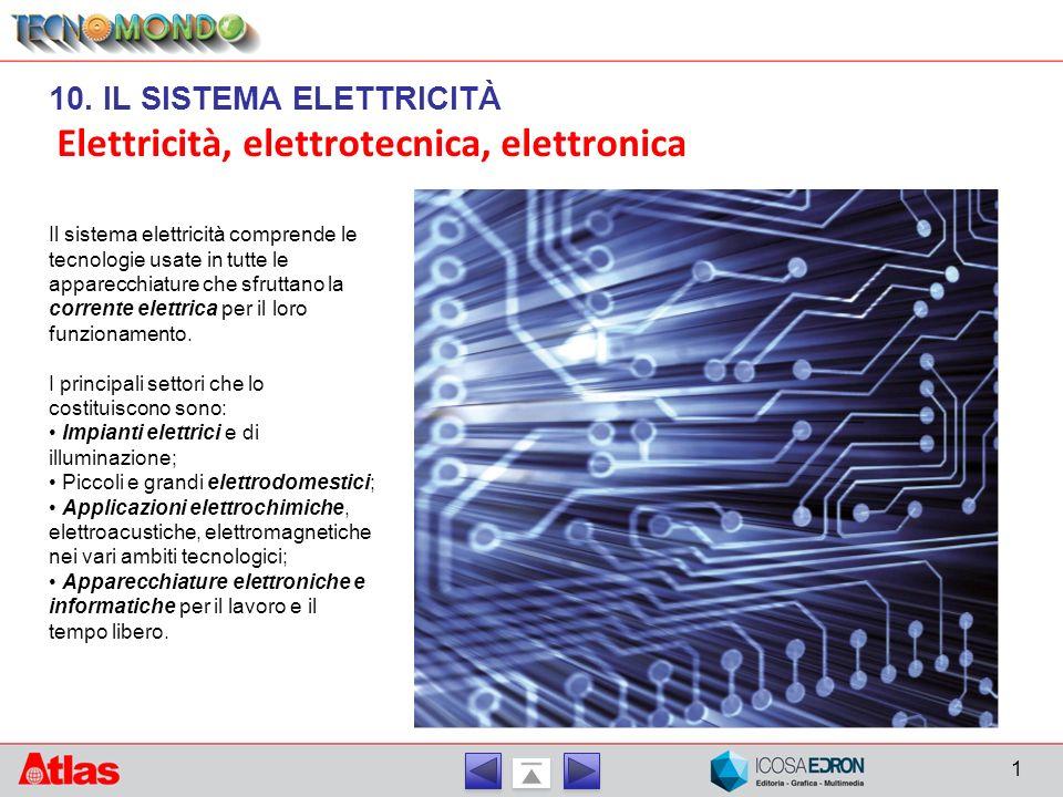 Elettricità, elettrotecnica, elettronica