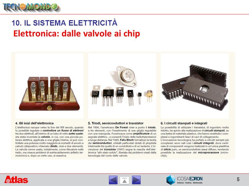 Elettronica: dalle valvole ai chip