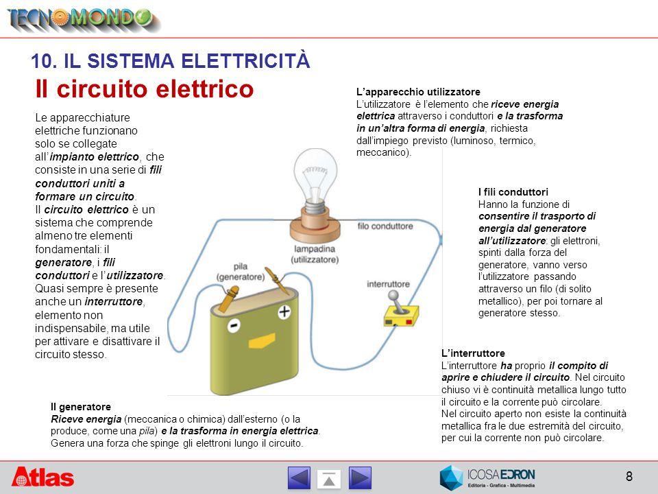 Il circuito elettrico 10. IL SISTEMA ELETTRICITÀ 8