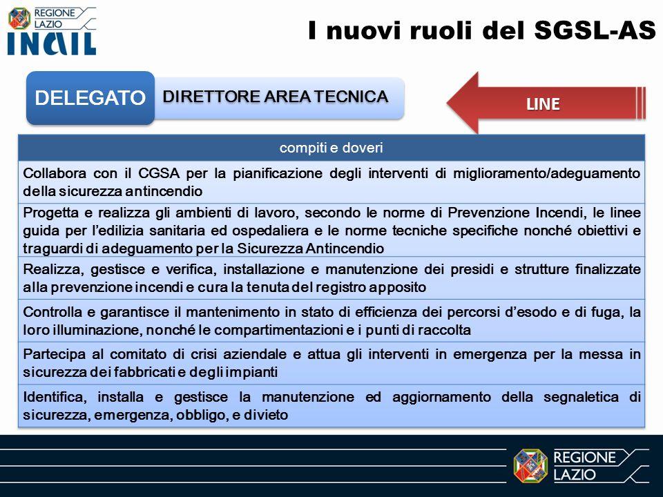 I nuovi ruoli del SGSL-AS