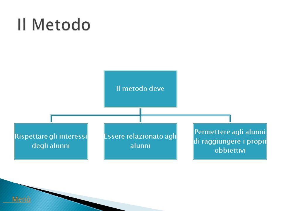 Il Metodo Menù Il metodo deve Rispettare gli interessi degli alunni