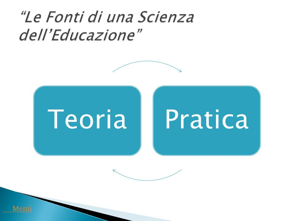 Le Fonti di una Scienza dell'Educazione