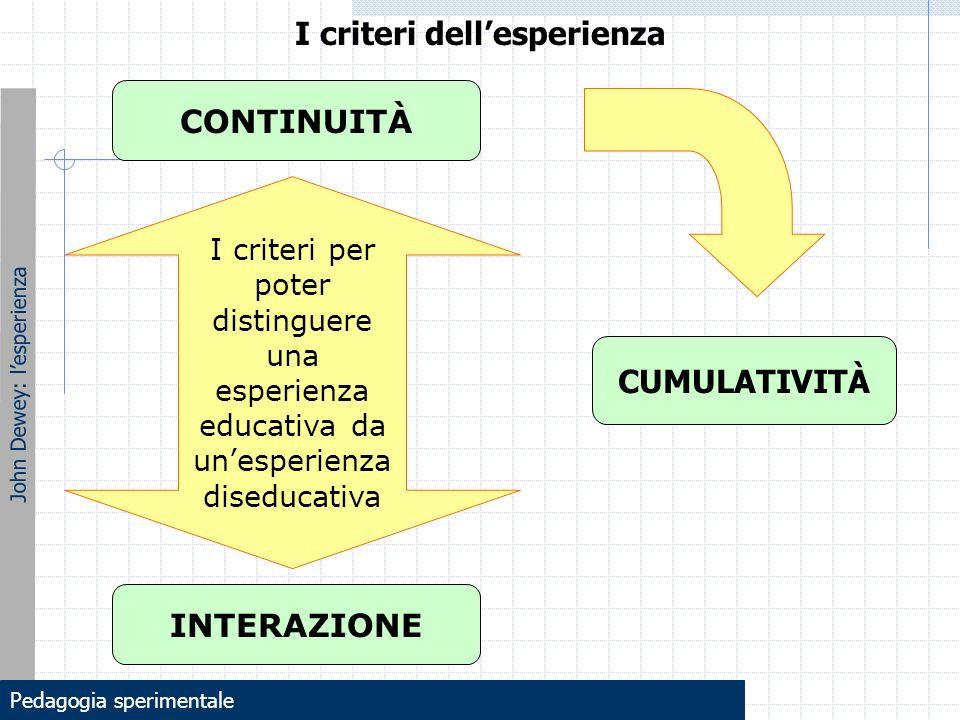 I criteri dell'esperienza