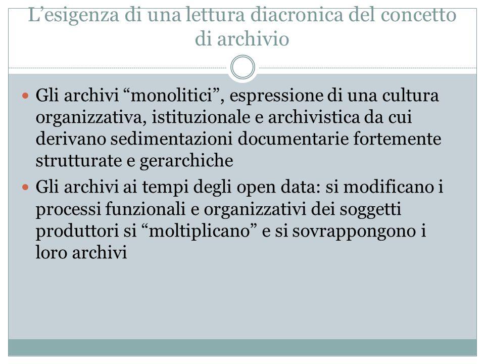 L'esigenza di una lettura diacronica del concetto di archivio