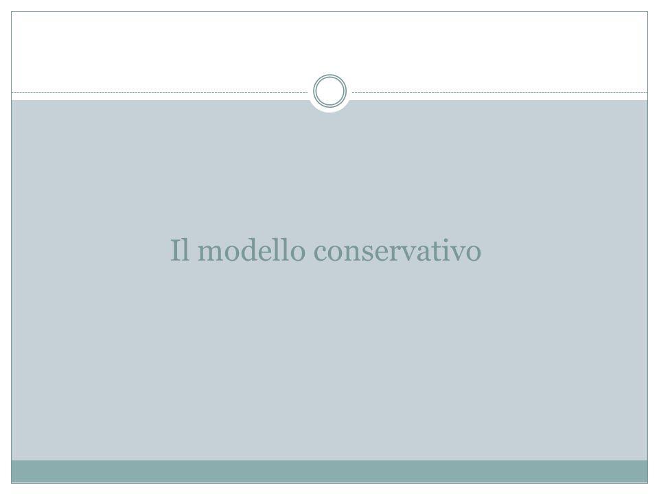 Il modello conservativo