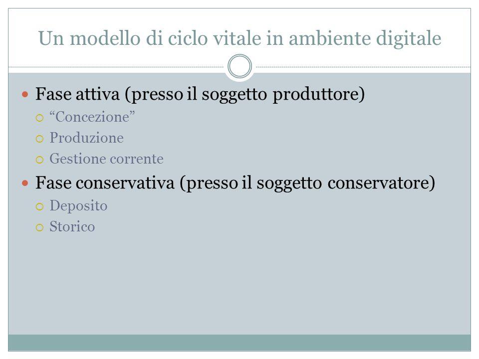 Un modello di ciclo vitale in ambiente digitale
