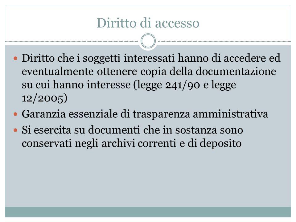 Diritto di accesso