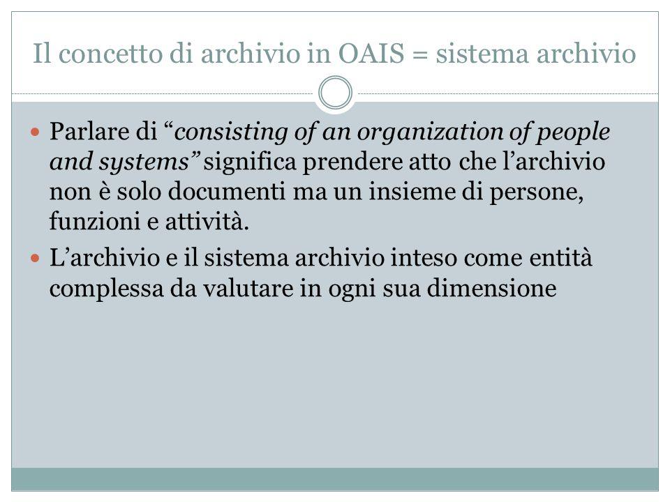 Il concetto di archivio in OAIS = sistema archivio