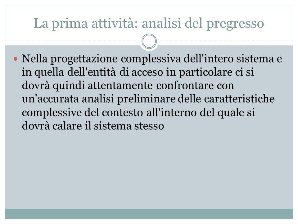 La prima attività: analisi del pregresso