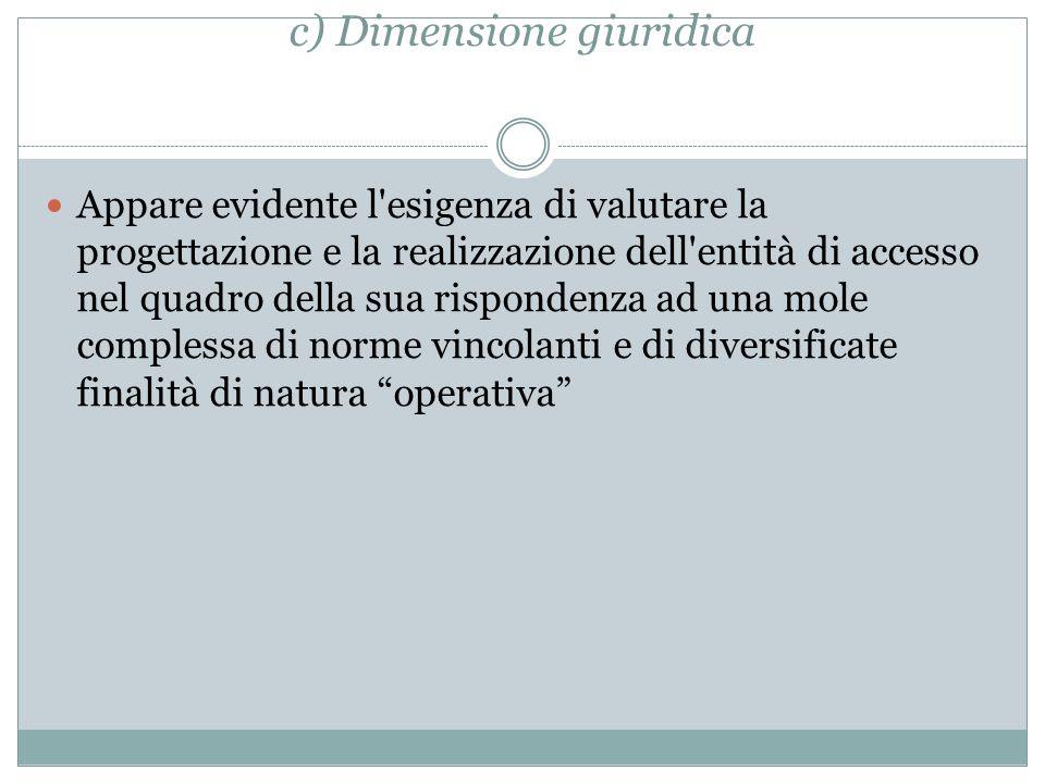 c) Dimensione giuridica