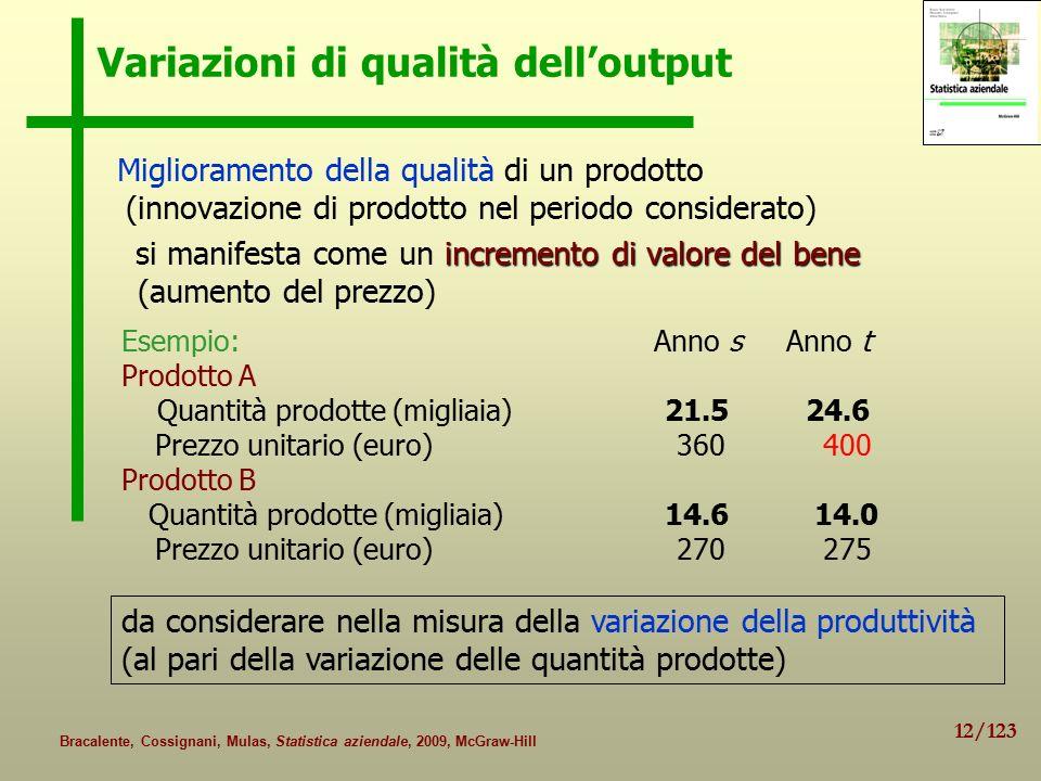 Variazioni di qualità dell'output