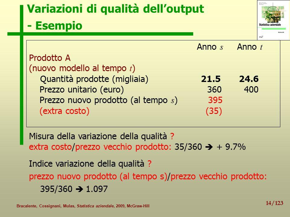 Variazioni di qualità dell'output - Esempio