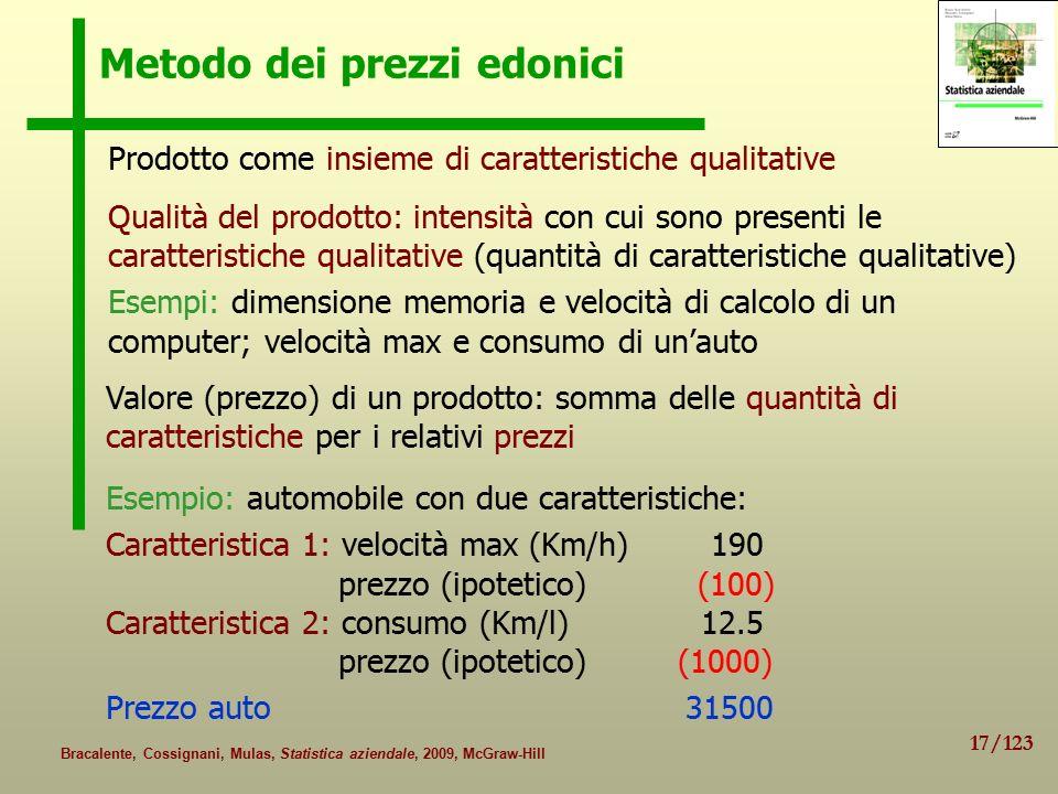 Metodo dei prezzi edonici