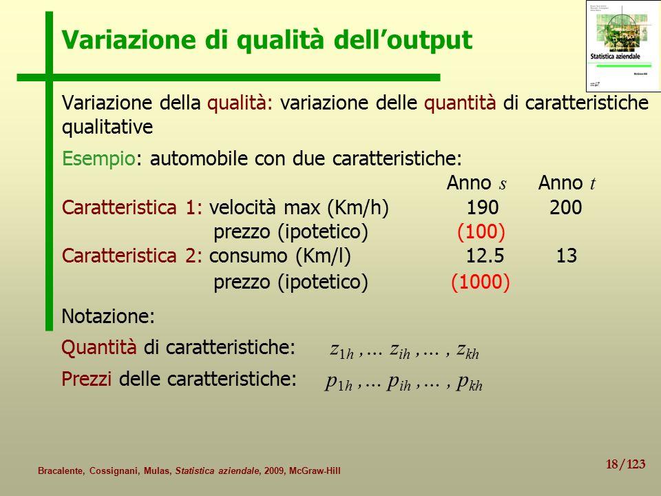 Variazione di qualità dell'output