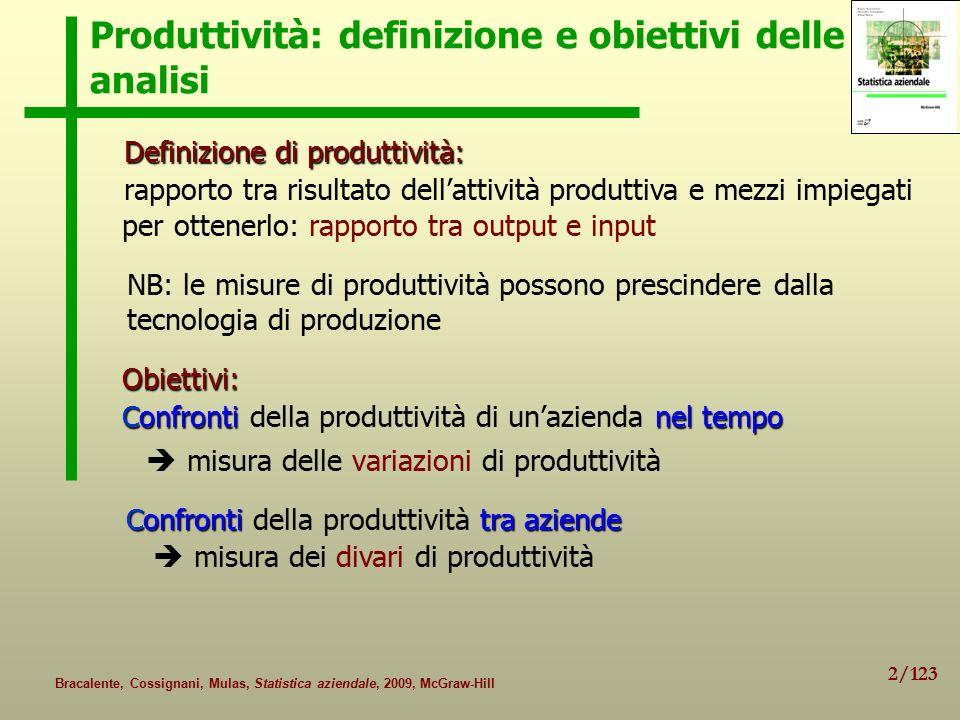 Produttività: definizione e obiettivi delle analisi