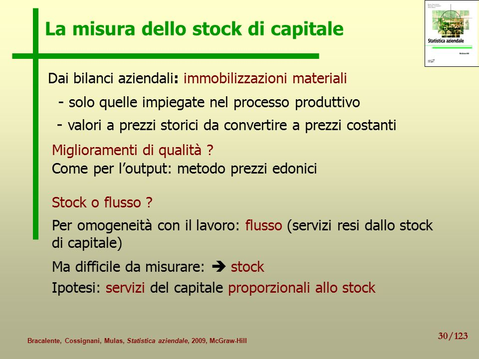 La misura dello stock di capitale