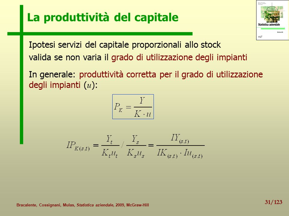 La produttività del capitale