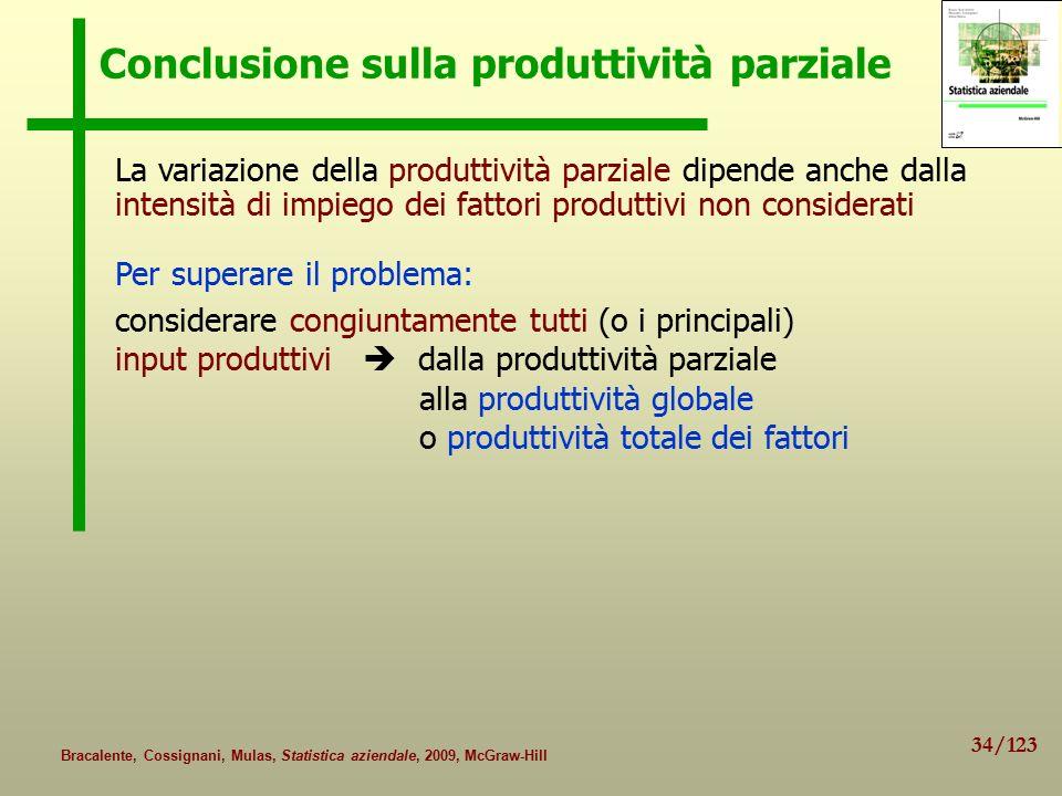Conclusione sulla produttività parziale