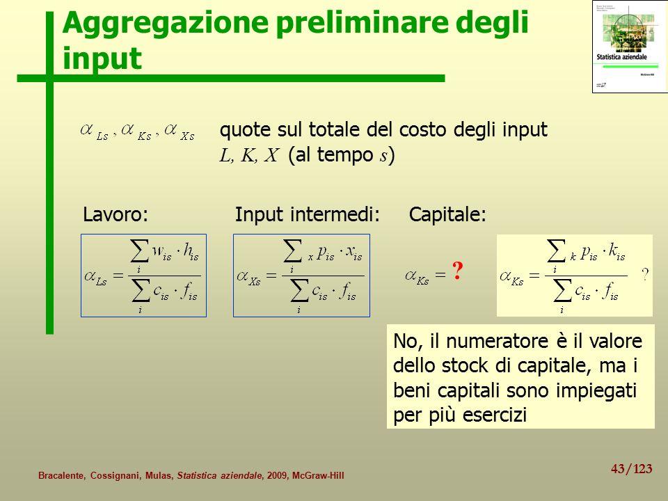 Aggregazione preliminare degli input