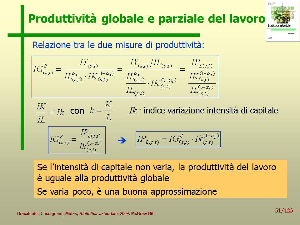 Produttività globale e parziale del lavoro