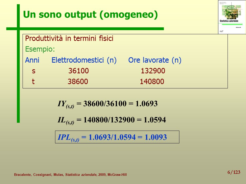 Un sono output (omogeneo)