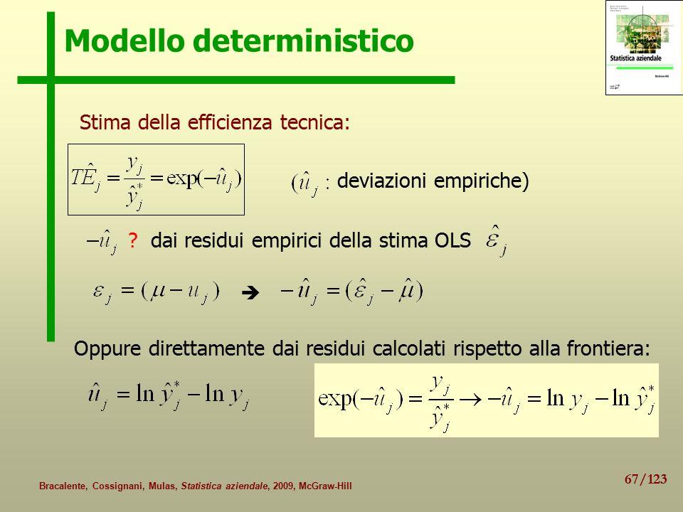 Modello deterministico