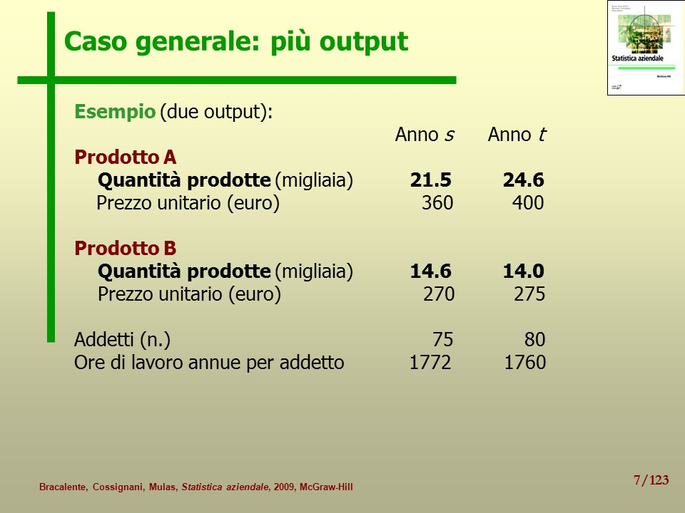 Caso generale: più output