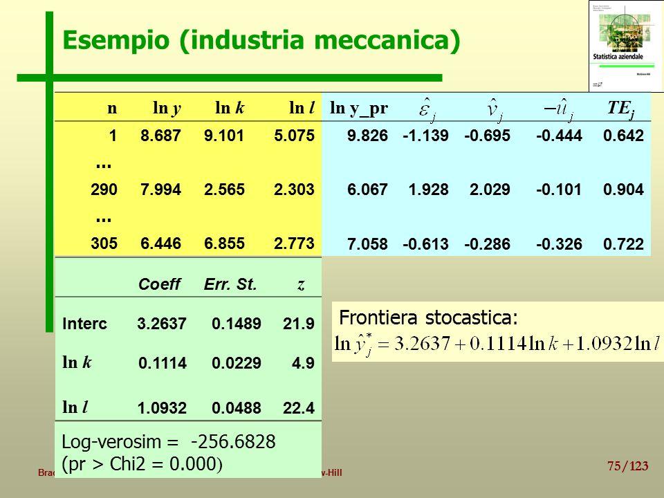 Esempio (industria meccanica)