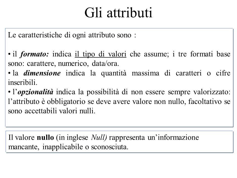 Gli attributi Le caratteristiche di ogni attributo sono :