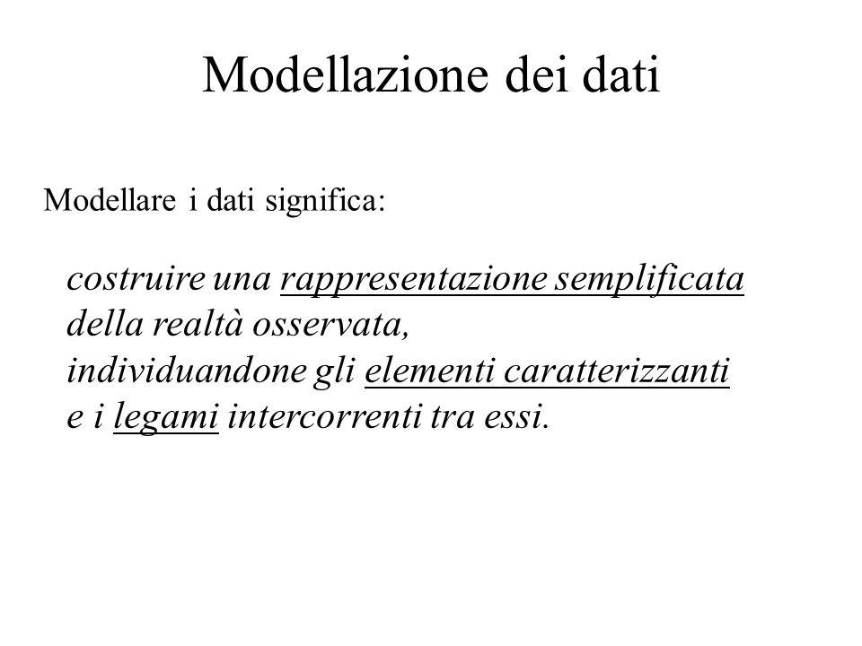 Modellazione dei dati Modellare i dati significa: