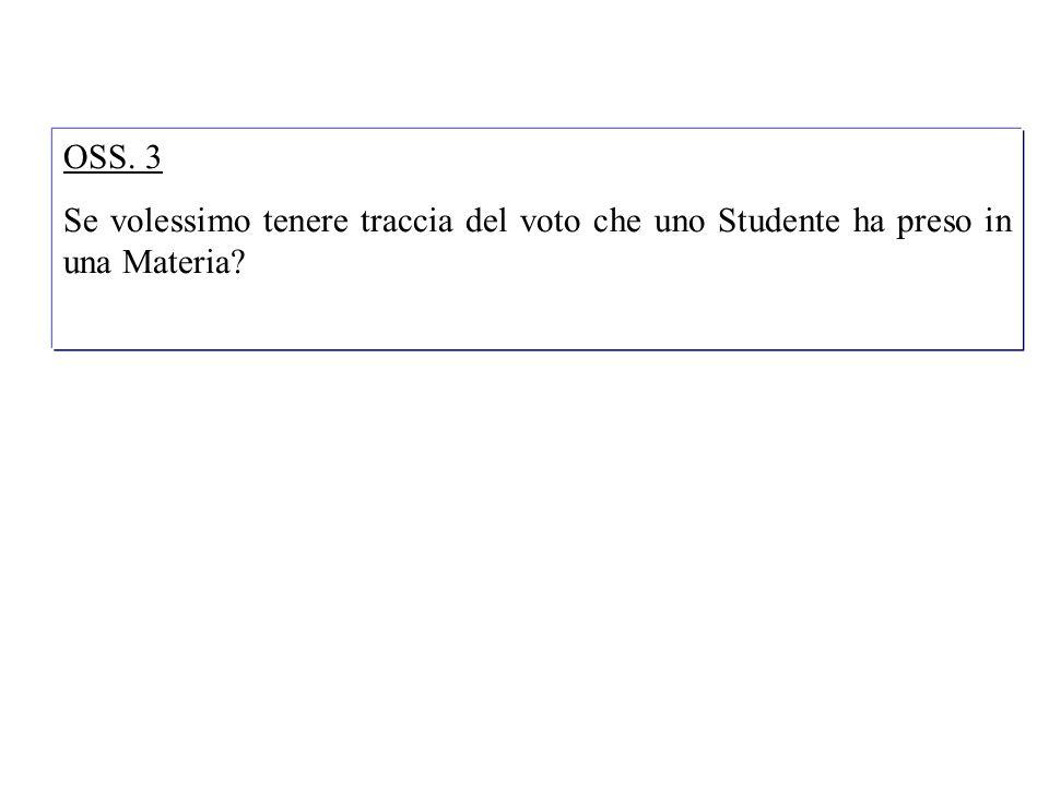 OSS. 3 Se volessimo tenere traccia del voto che uno Studente ha preso in una Materia