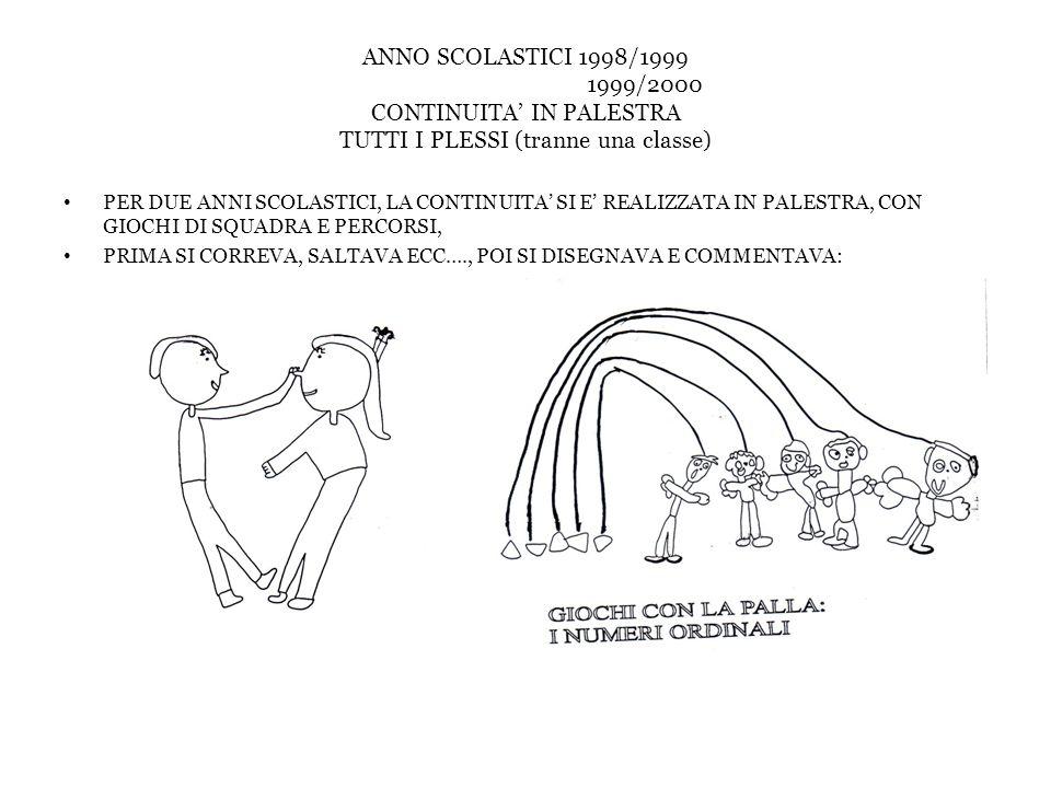 ANNO SCOLASTICI 1998/1999 1999/2000 CONTINUITA' IN PALESTRA TUTTI I PLESSI (tranne una classe)