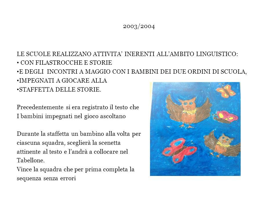 2003/2004 LE SCUOLE REALIZZANO ATTIVITA' INERENTI ALL'AMBITO LINGUISTICO: CON FILASTROCCHE E STORIE.